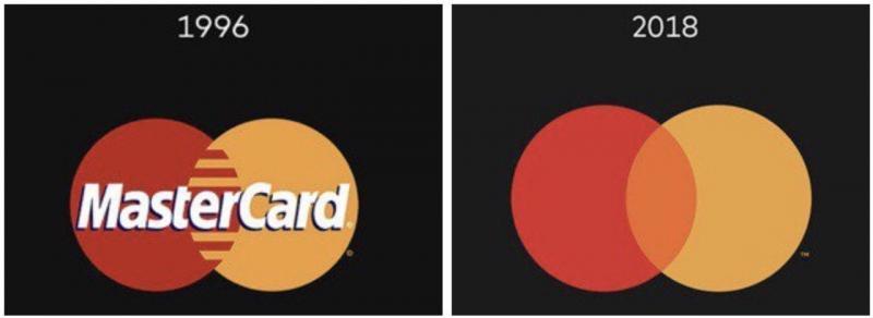 Cómo el Rebranding le dio un nuevo rumbo a MasterCard